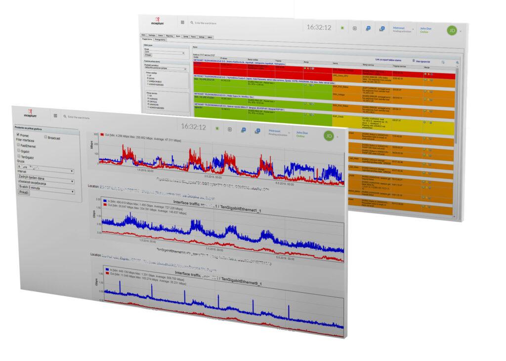 screenshots of UMBOSS fault and performance management data