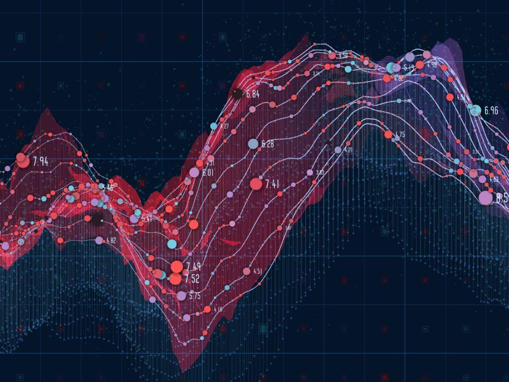big data graph, performance data